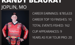 20 Questions on Jerkbaits with FLW Tour Pro Randy Blaukat